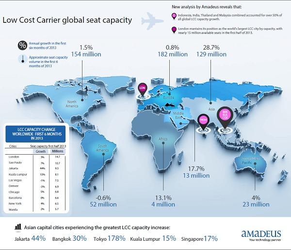 Avec +28,7 %, l'Asie affiche, de loin, la progression la plus importante des capacités en sièges low-cost - DR : Amadeus