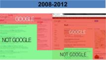 Regardez l'évolution entre 2008 et maintenant : le haut de la partie centrale de votre page Google est désormais occupé par des positions uniquement payantes - DR