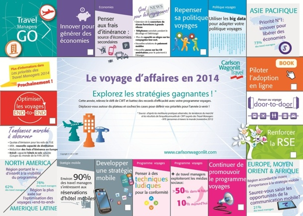 L'infographie permet de découvrir les principales opportunités du marché pour 2014 - DR
