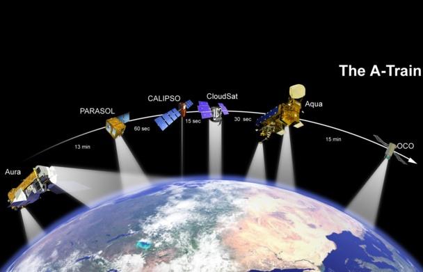 Avec la quantité d'engins spatiaux qui tournent au dessus de nos têtes, il n'est toujours pas possible de suivre de bout en bout la trajectoire d'un avion... étonnant, non ? /image Wikipedia