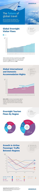 La Chine pourrait représenter 20% du marché touristique mondial d'ici 2023