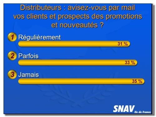 Chypre : sondage ''à chaud'' au Snav Ile de France