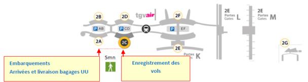 Air Austral : les arrivées de la Réunion transférées au T2A à Roissy