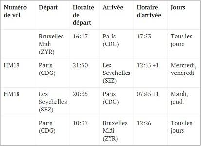 Air Seychelles : vols entre Paris-CDG et les Seychelles dès le 2 juillet 2014
