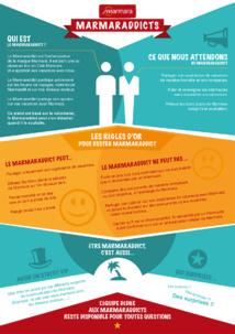 La charte des MarmarAddicts - DR : TUI France