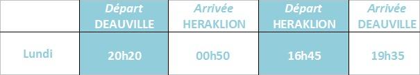 Aegean Airlines : vols Deauville-Héraklion dès le 13 avril 2014