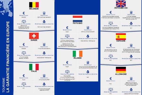 Cliquez sur l'image pour voir l'infographie complète - DR : TourMaG.com