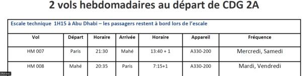 Paris-Mahé (Seychelles) : J'ai testé pour vous la classe affaires d'Air Seychelles
