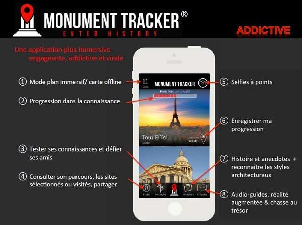 L'application Monument Tracker s'enrichit de nouvelles fonctionnalités. Cliquer pour agrandir.