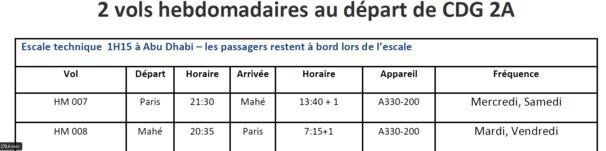 Paris-Mahé (Seychelles): I tested Air Seychelles' Business Class
