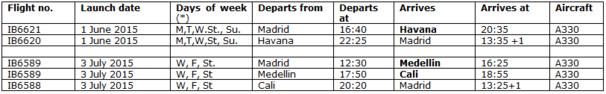 Iberia volera de Madrid à Cali, via Medellin, dès le 3 juillet 2015