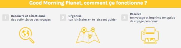 Gratuite, la plateforme n'est pour le moment accessible que sur invitation. © Good Morning Planet
