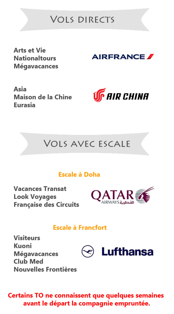 III. Circuits Chine des tour-opérateurs : quid du transport ?