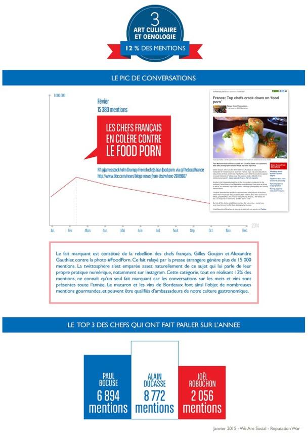 E-reputation : que pense-t-on de la France sur la twittosphère étrangère ?