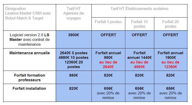 Pour 820€, il est possible de se former © ESCAET