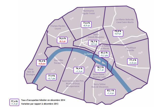 Les taux d'occupation des hôtels selon les quartiers de Paris en décembre 2014 - DR : ParisInfo