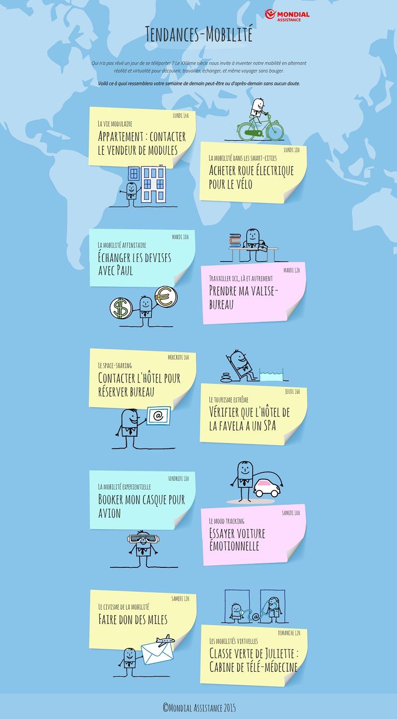 Crédit montage : Ophélie Surcouf – Crédit infographie : Mondial Assistance et SoonSoonSoon