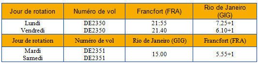 Condor lance une ligne vers Rio de Janeiro