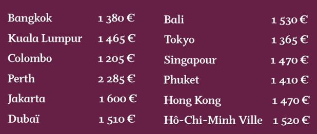 2 pour 1 : promotions de Qatar Airways sur la classe Affaires jusqu'au 29 avril 2015