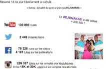 Cliquer pour agrandir - Bilan du meet-up sur les réseaux sociaux ©TUI France