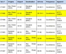 Calendrier des vols Abu Dhabi - Bangkok à partir du 1er juillet 2015
