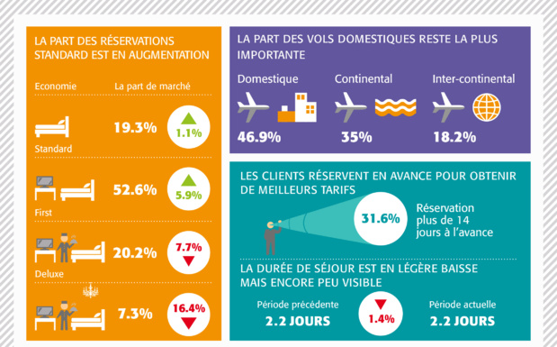 Infographie CWT
