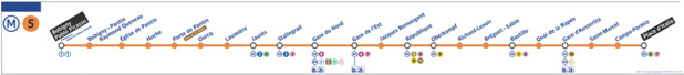 L'itinéraire de la Ligne 5 du Métro parisien - DR : RATP