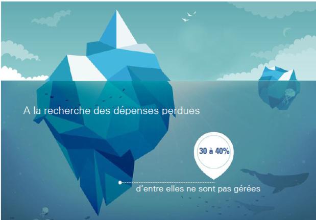 """Voyages d'affaires : le Livre Blanc d'Avexia """"à la recherche des dépenses perdues"""""""