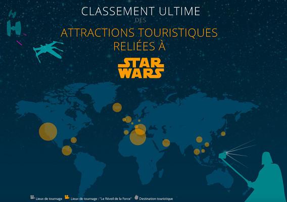 Les sites incontournables pour tous les fans de Star Wars par GoEuro.fr - DR : GoEuro