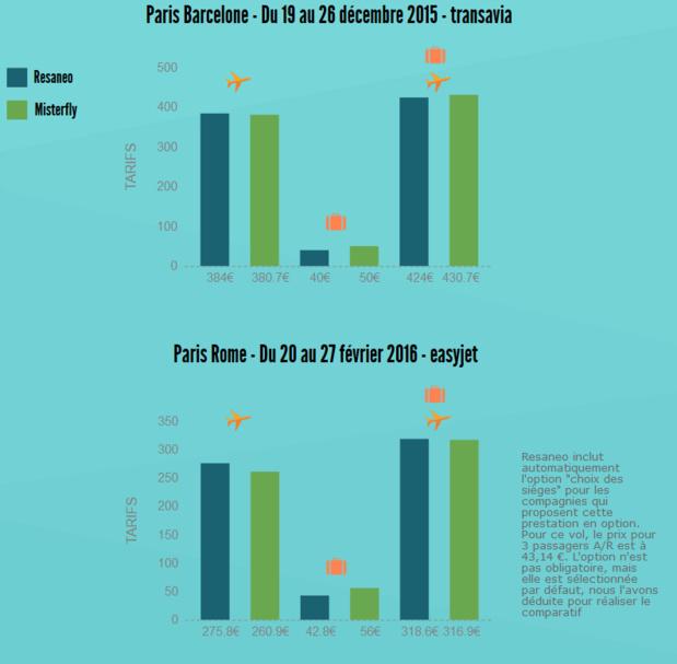 Cliquez sur l'image pour l'agrandir -Infographie réalisée sur piktochart