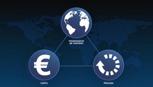 HRS fait le point sur les dépenses hôtelières des entreprises dans le cadre des voyages d'affaires - DR : HRS