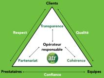 Tourisme responsable : ATR veut aussi labelliser les grands TO du SETO