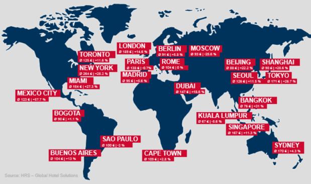 L'évolution des tarifs hôteliers dans les grandes villes du monde en 2015 - DR : HRS