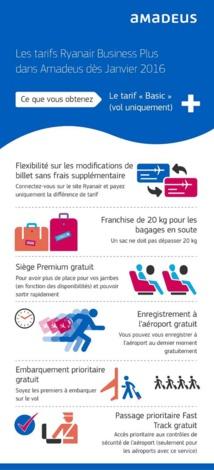 Amadeus intègre l'offre Business de Ryanair
