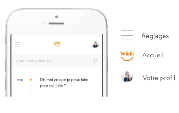 L'application WiiDii - DR
