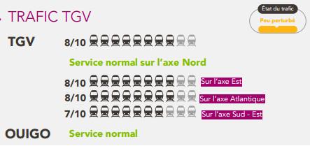 Grève SNCF : les prévisions de trafic pour jeudi 9 juin 2016
