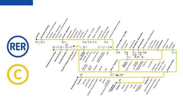 Le trajet du RER C - DR : SNCF