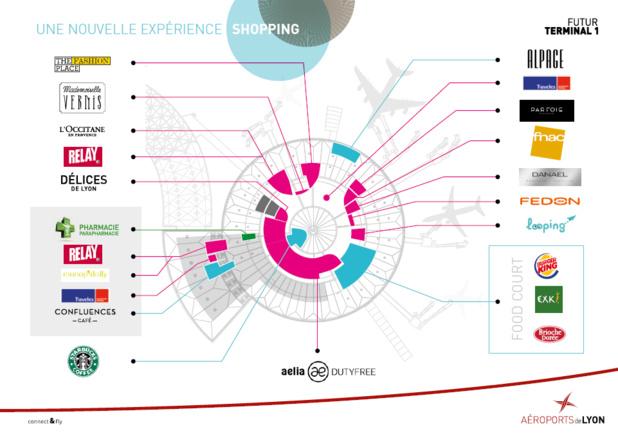Le terminal 1 de Lyon-Saint Exupéry comptera 22 enseignes dont un dutyfree de 1 400 m² - DR : Aéroports de Lyon