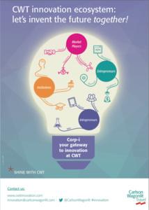 CWT dispose ainsi d'un porte-feuille de grands projets d'innovations DR
