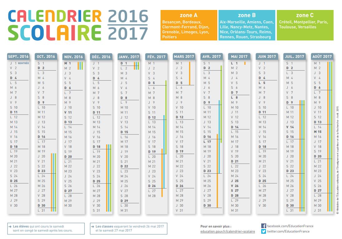 Vacances scolaires 2016/2017 : toutes les dates zone par zone