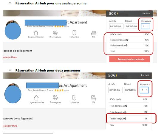 Selon l'AhTop, AirBnb ne prévoit pas de taxe pour une réservation individuelle et seulement un euro pour deux personnes - DR : AhTop