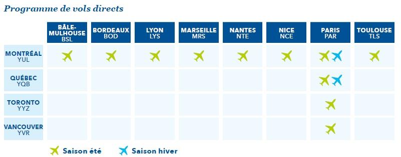 Air Transat : l'Ouest canadien (via Montréal) au départ de Province à l'été 2017
