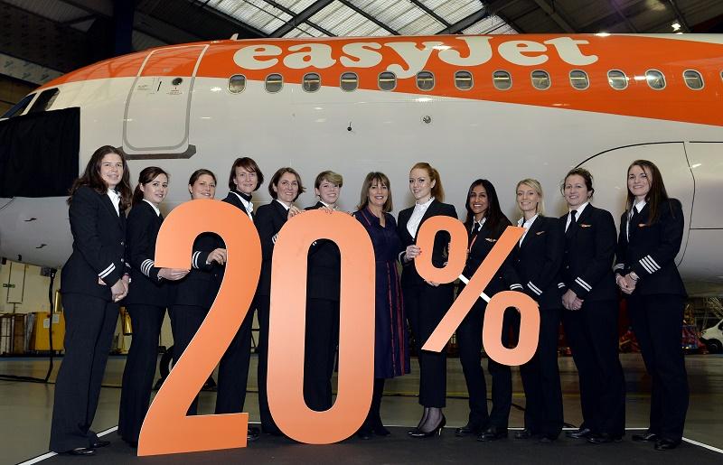 Actuellement, la compagnie compte 164 femmes pilotes, dont 62 sont commandants de bord, soit environ 14% du total mondial - DR : easyjet
