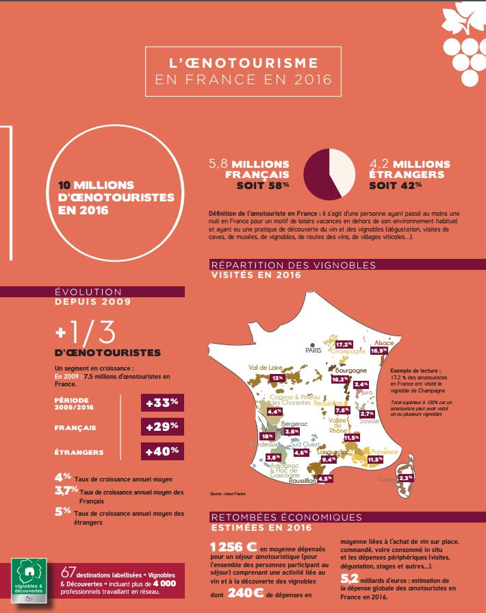 Infographie : Atout France