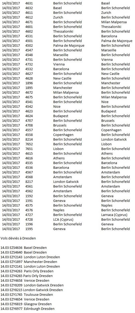 Grève aéroports Berlin : easyjet annule 49 vols mardi 14 mars 2017