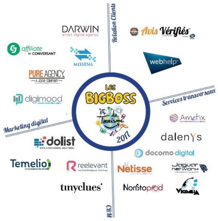 27 prestataires sont attendus parmi lesquels Dolist, Jaguar Network, IDTGV, Reelevant, Temelio, Tinyclues, Digimood.