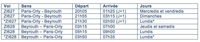 Aigle Azur lance une 4ème fréquence entre Paris et Beyrouth