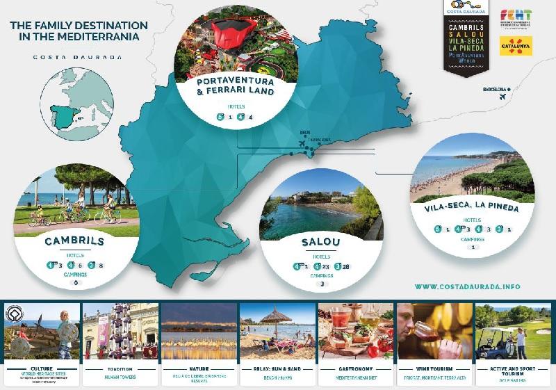 Espagne : la Costa Daurada investit dans l'hôtellerie et les campings