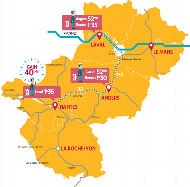 La ligne TER entre Angers et Nantes va aller plus vite grâce à la LGV - DR : SNCF