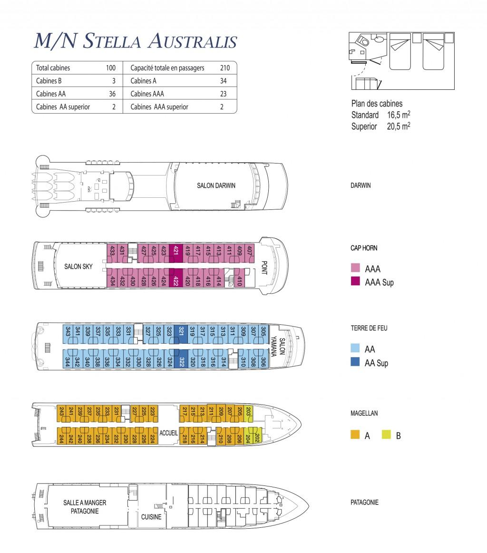 Le Plan des cabines du Stella Australis